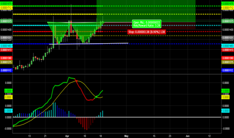 NXTBTC: NXT 1 DAY CHART BREAKING OUT