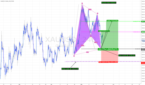 XAUUSD: XAUUSD - Potential 400+ pip move (Bullish Bat Pattern)