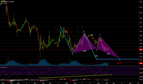 SI1!: Silver: Bullish Butterfly/AB=CD Pattern w/ Divergence