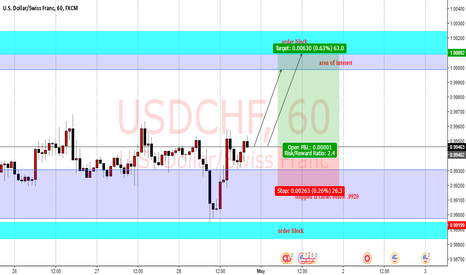 USDCHF: trying something new out. long usdchf