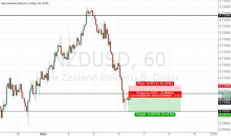 NZDUSD: продаю, зашел от 50% фиббо