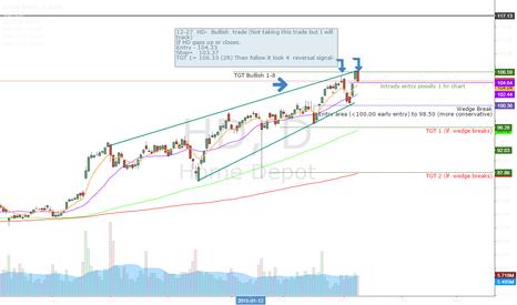 HD: HD- - Rising wedge - looking for bearish break