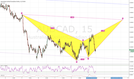 AUDCAD: IF..COULD BE BAT