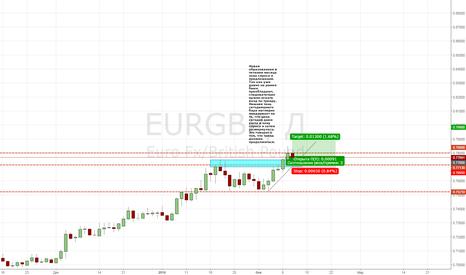 EURGBP: EURGBP новый вход, обзор под другим углом