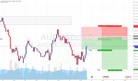 AUDUSD: short term short trade