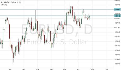 EURUSD: EURUSD 1.39xxx Target For The Week 28/04/14 - 02/05/14