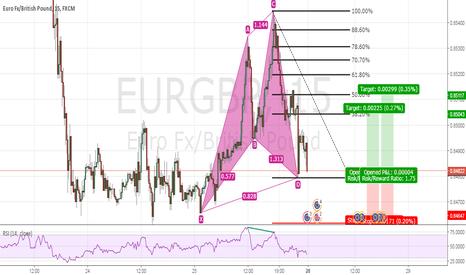 EURGBP: EURGBP Bullish cypher oatter