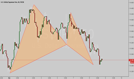 USDJPY: Bat Long shot on the Yen
