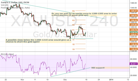 XAUUSD: Ideas about GOLD - on the short side -