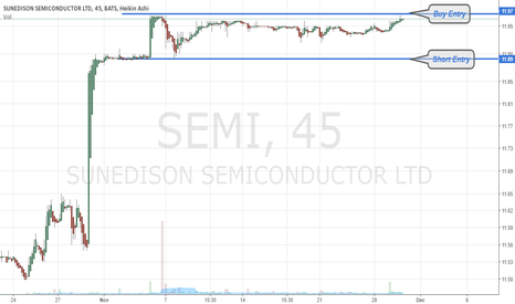 SEMI: Consoldation Strategy