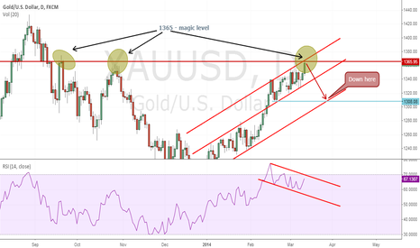 XAUUSD: Further growth of gold can only cause a third world war