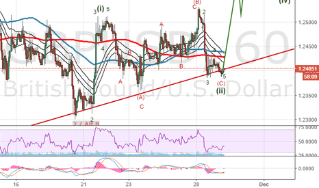 GBPUSD: #GBPUSD Second position added with same stoploss