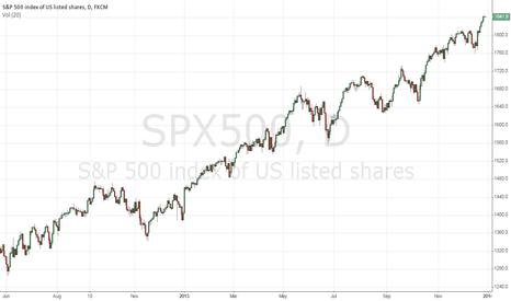 SPX500: Technical analysis of EUR/USD for December 30