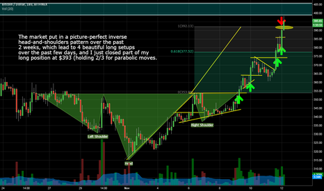 BTCUSD: A Beautiful Bitcoin Reversal & 4 Long Setups
