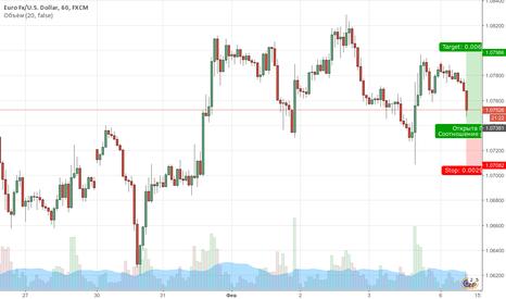 EURUSD: EUR/USD длинная