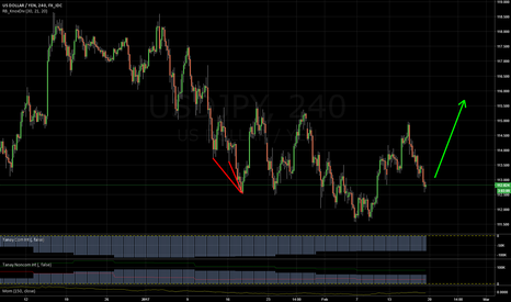 USDJPY: Fundamentals haven't changed - in fact they've got better!