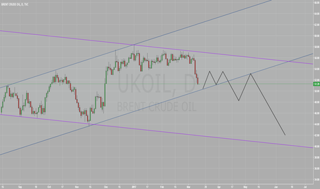 UKOIL: Brent to drop below 42 by mid-June