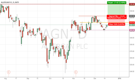 AGN: AGN-call if high break