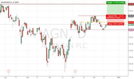 AGN: AGN-call if high break