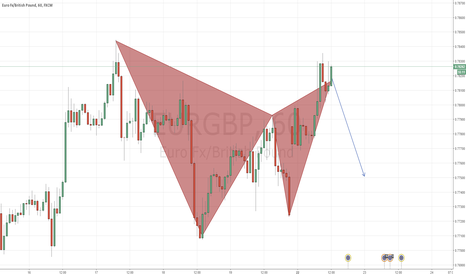 EURGBP: Bearish Gartley