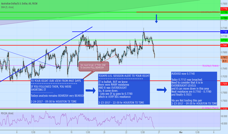 AUDUSD: we never believed in this move up