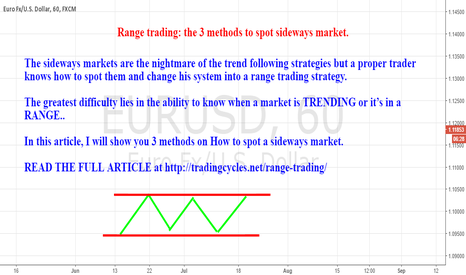EURUSD: Range trading: the 3 methods to spot sideways market.