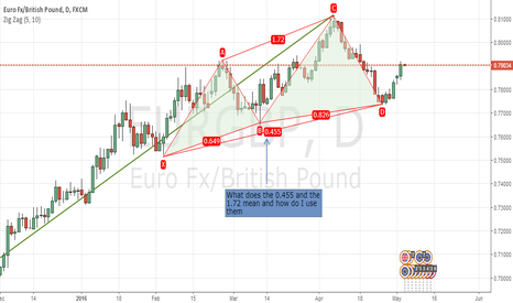 EURGBP: EUR/GBR long ???
