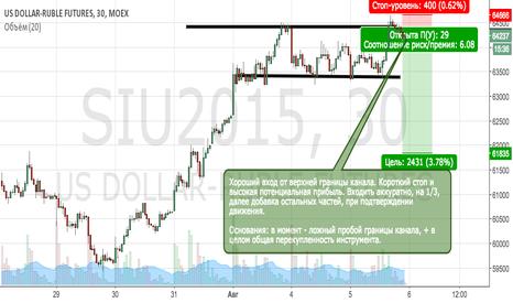 SIU2015: Краткосрочное укрепление рубля (и нефти ;)