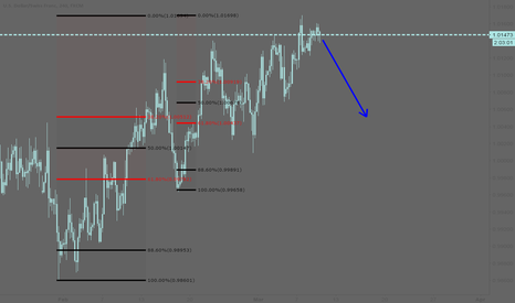 USDCHF: USDCHF: Running out of steam