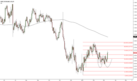 EURUSD: euro downside has its days numbered!