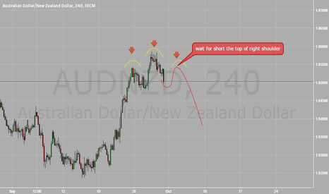 AUDNZD: wait for short the top of right shoulder