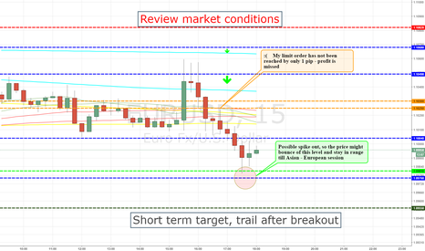 EURUSD: EURUSD HOW I WAS RIGHT AND SOMETIMES 1 PIP IS A LOT