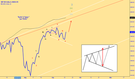 SPX: $SPX - The Broadening Top - In search of the missing end.