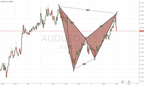 AUDUSD: Bearish Bat Formation 15min