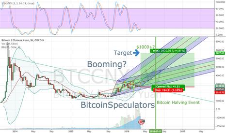 BTCCNY: Next Bitcoin Boom?