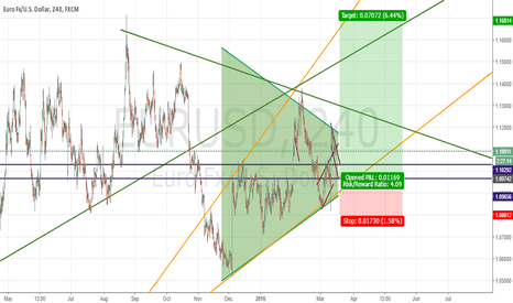 EURUSD: Eurusd Long position target around 1.17