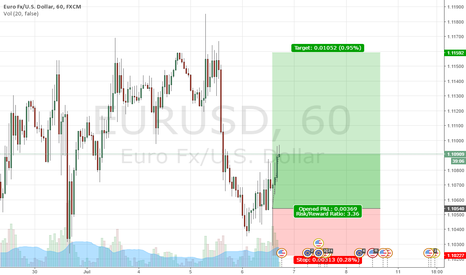 EURUSD: short term