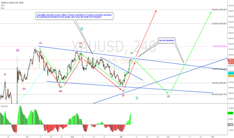 XAUUSD: GOLD 3 OR 5 WAVES STRUCTURE