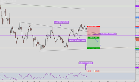 USDJPY: USDJPY good short opportunity