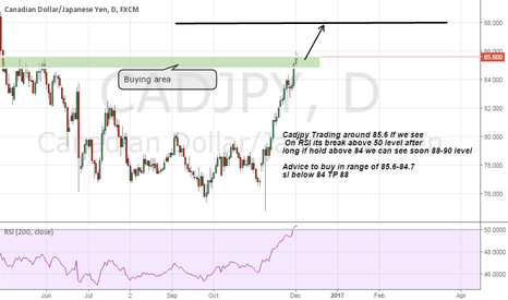 CADJPY: Buy Advice cadjpy after long time its change its trend