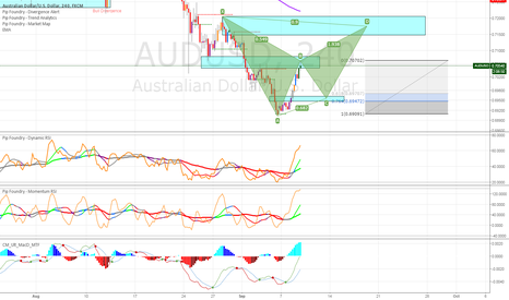AUDUSD: Overly predictive outlook