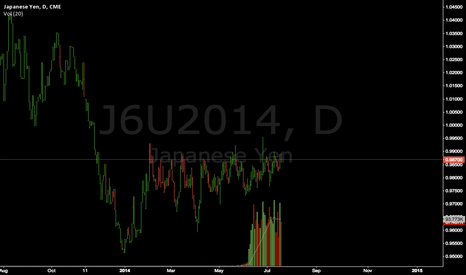 J6U2014: J6 Defies abenomics