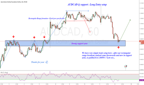 AUDCAD: AUDCAD @ support zone : Long Entry Setup