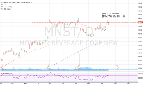 MNST: $MNST Cup w/ Handle