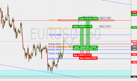EURUSD: EURUSD going higher