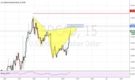 USDCAD: Possible Bearish Cypher Pattern