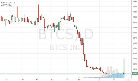 BTCS: $BTCS Run coming fast