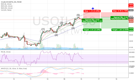 USOIL: USOIL Elliot Sub Wave 5 Completion - short with two entries