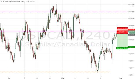 USDCAD: USDCAD - maybe a good opportunity - 4H