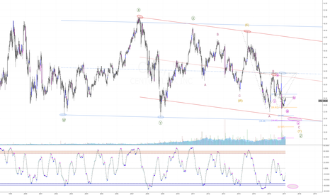 CTL: Century Link ending a multi-year complex correction